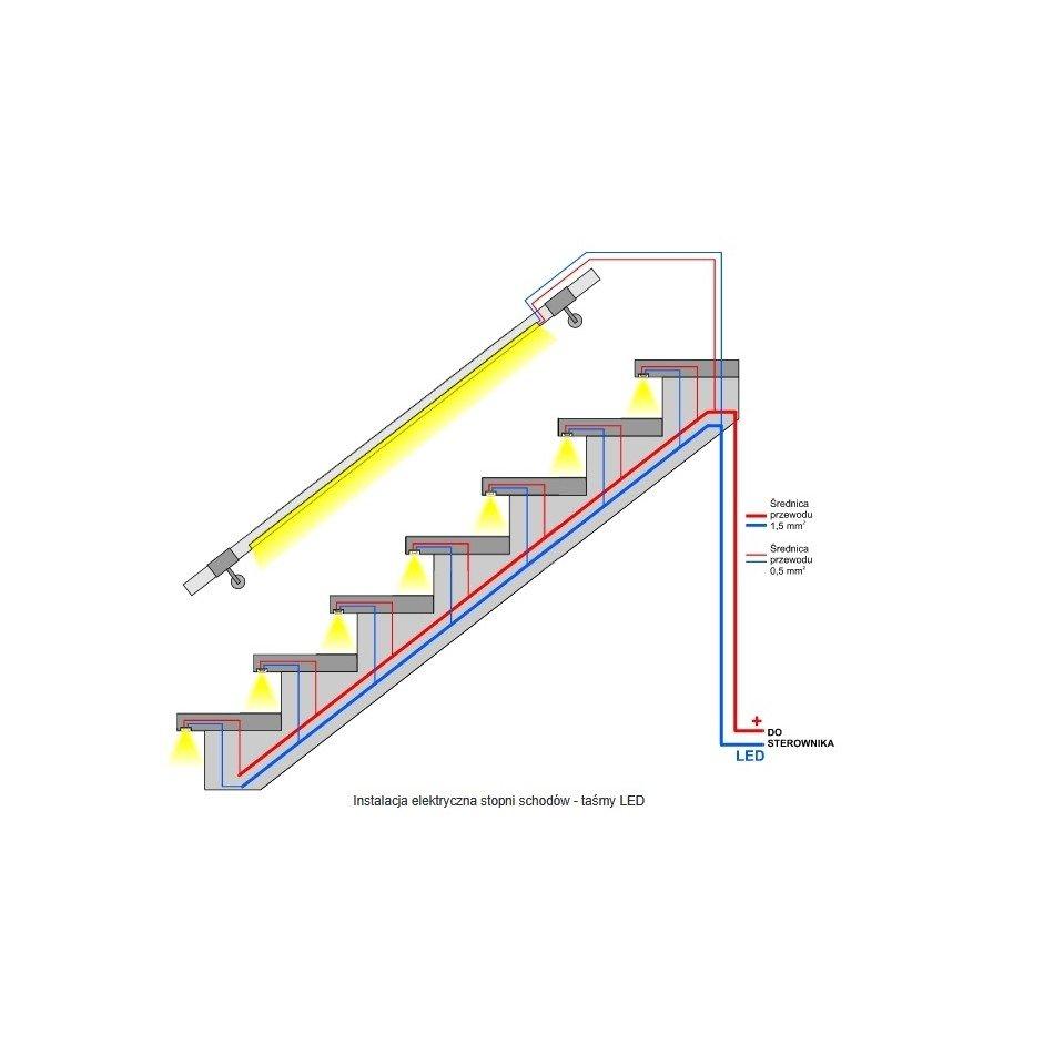 Sterownik Oświetlenia Schodów Standard St94