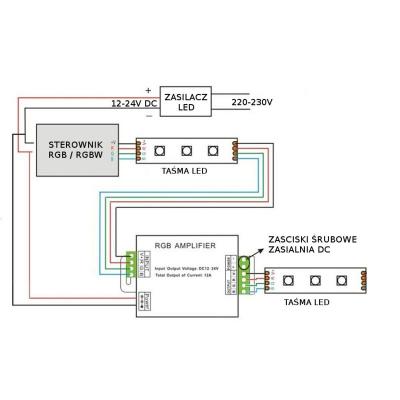 Wzmacniacz RGBW do taśm LED pasywny 24A 12V
